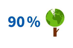nabu-insektensommer-grafik